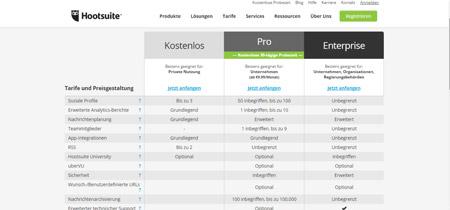 Hootsuite gibt es in drei Preisvarianten