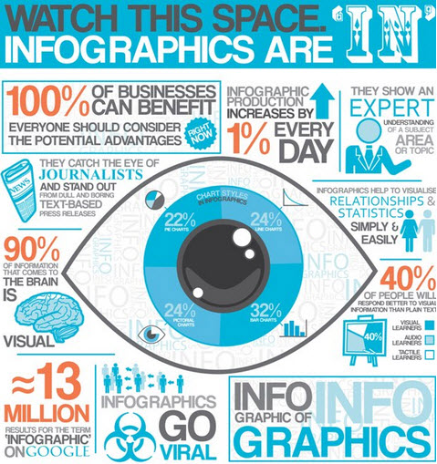 9-Awesome-Reasons-to-Use-Infographics-in-your-Content-Marketing-v21