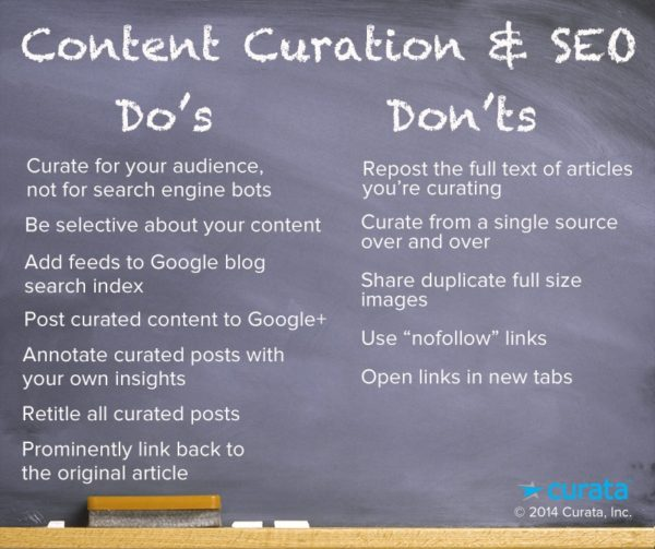 Quelle: Content Curation & SEO by Curata,